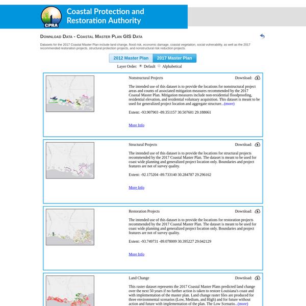 CPRA Master Plan Data Viewer