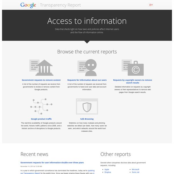 Transparency Report - Google