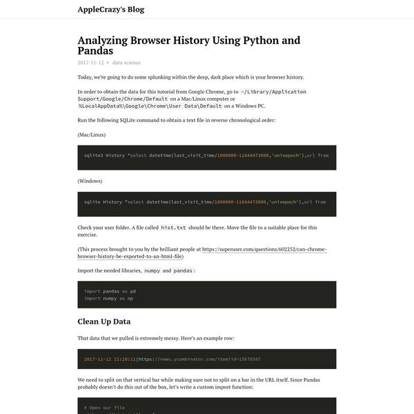 Analyzing Browser History Using Python and Pandas