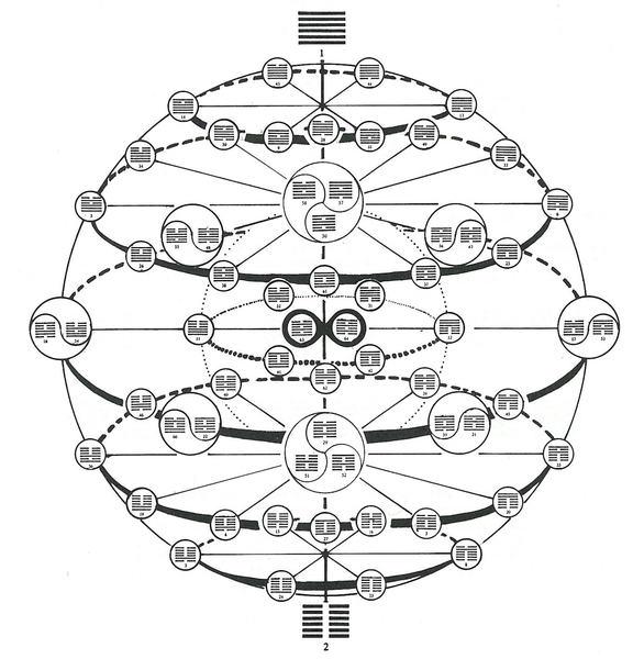 knowledge-iching-sphere-full.jpg