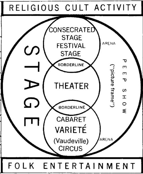 Oskar Schlemmer – Theater of the Bauhaus, Ch. 2