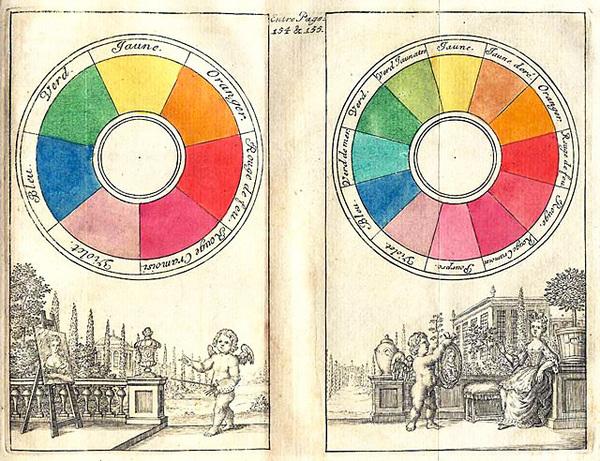 Boutet Color Circle (1708)
