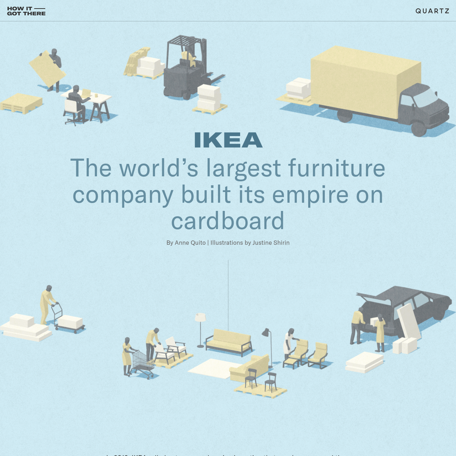 "In 2012, IKEA rolled out a game-changing invention that may have escaped the attention of most shoppers. As part of its ""Low Handling Material"" initiative, new lightweight platforms hold up stacks of products throughout IKEA's self-serve areas. The key difference is that the platforms, which double as shipping pallets, are now made of corrugated cardboard instead..."