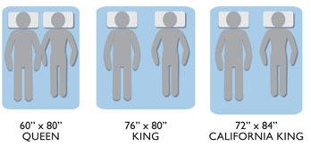 mattress_size_chart_part2.jpg