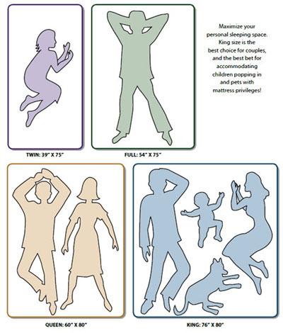 mattress_bed_chart_400.jpg