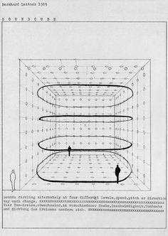 da96557164bef54d75ae81e76482372a-concept-architecture-drawing-architecture.jpg