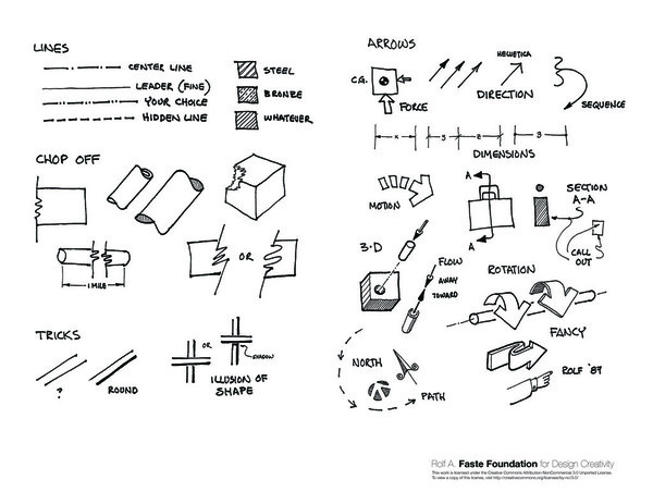 useful_drawing_conventions.pdf