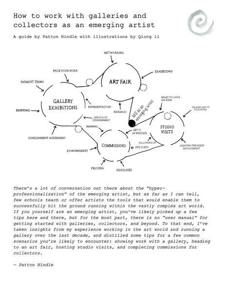 how-to-work-with-galleries-and-collectors-as-an-emerging-artist.pdf