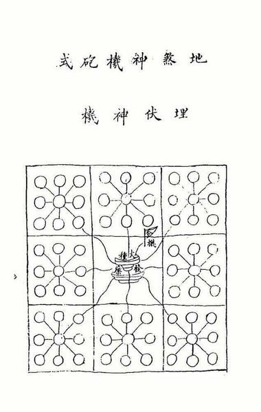 https://en.m.wikipedia.org/wiki/Huolongjing