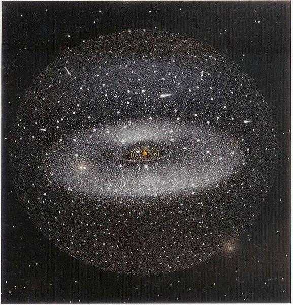 1478682e040fc9d036722a69335475cf-oort-cloud-space-planets.jpg