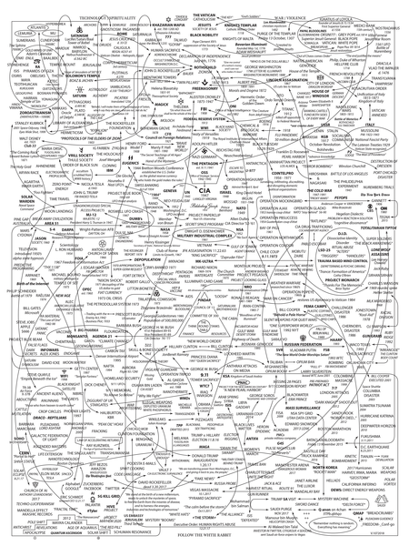 By Dylan Louis Monroe https://thegoldfishreport.wordpress.com/2018/01/07/q-anon-learn-to-read-the-map-a-cartography-of-the-globally-organized-corruption-networks-treasure-trove-of-maps-diagrams-org-charts-and-family-trees/