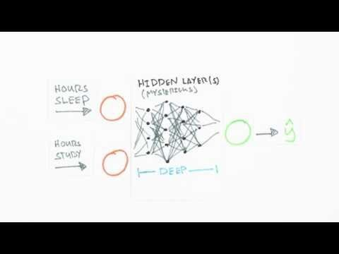 Neural Networks Demystified Part 1: Data and Architecture @stephencwelch Supporting Code: https://github.com/stephencwelch/Neural-Networks-Demystified In this short series, we will build and train a complete Artificial Neural Network in python. New videos every other friday.