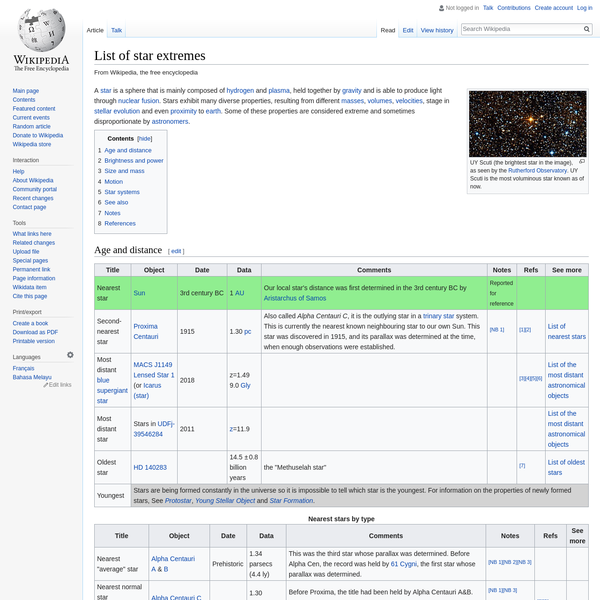 List of star extremes - Wikipedia