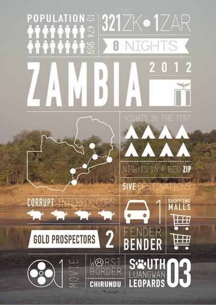 Zambia-travel-infographics.jpg