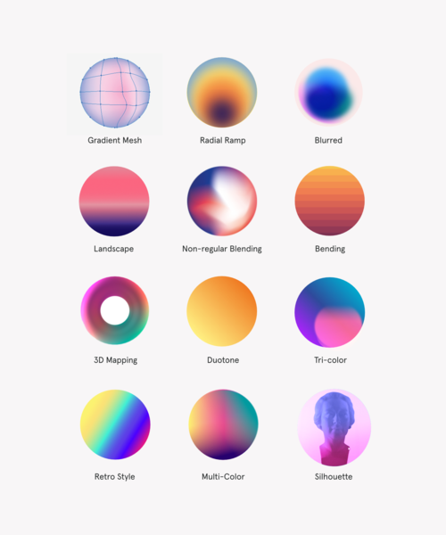 gradients-map.png
