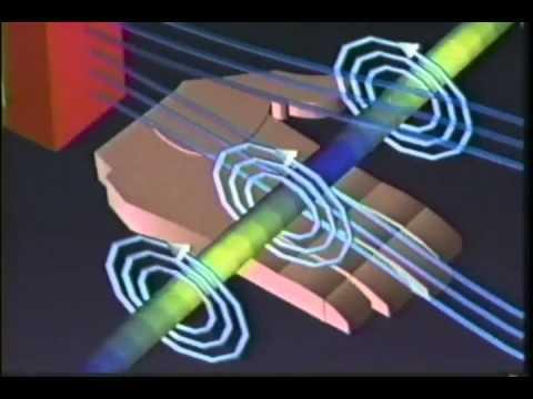 ELECTROMAGNETISM (FULL SHOW)