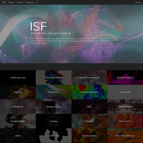 Interactive Shader Format