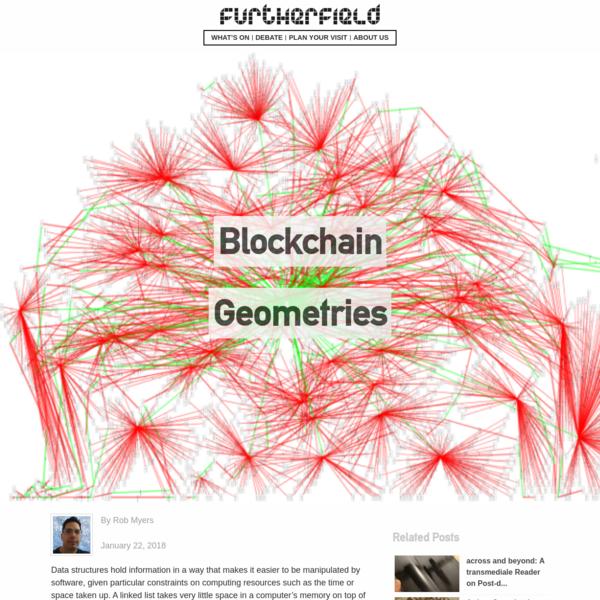 Blockchain Geometries - Furtherfield