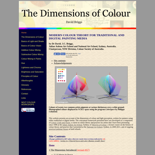 The Dimensions of Colour, modern colour theory