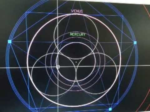 Geometry in the solar system