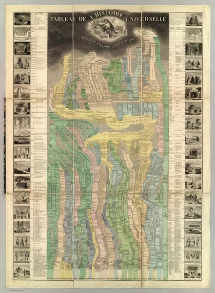 tavola-storia-universale-A-19th-Century-Cartographer-Crammed-All-of-Human-History-into-this-Map.jpg