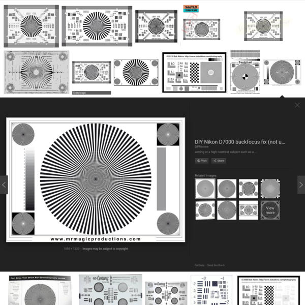 lens focus test chart - Google Search