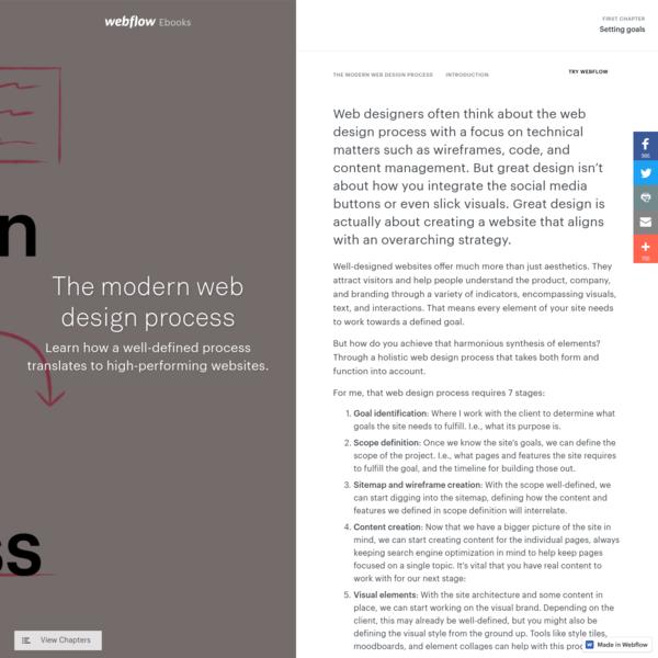 The modern web design process | A free Webflow ebook