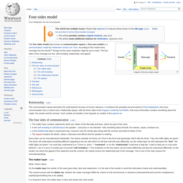 Four-sides model - Wikipedia