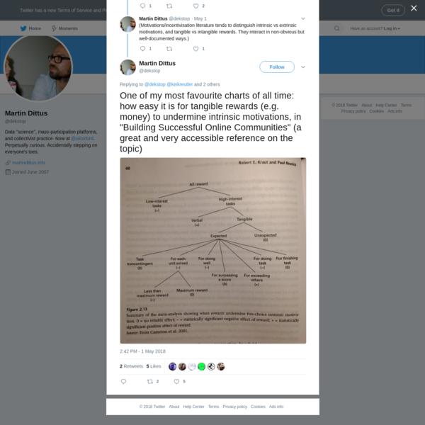 Martin Dittus on Twitter
