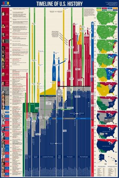 american-timeline.jpg