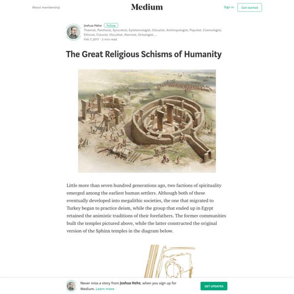 The Great Religious Schisms of Humanity – Joshua Hehe – Medium