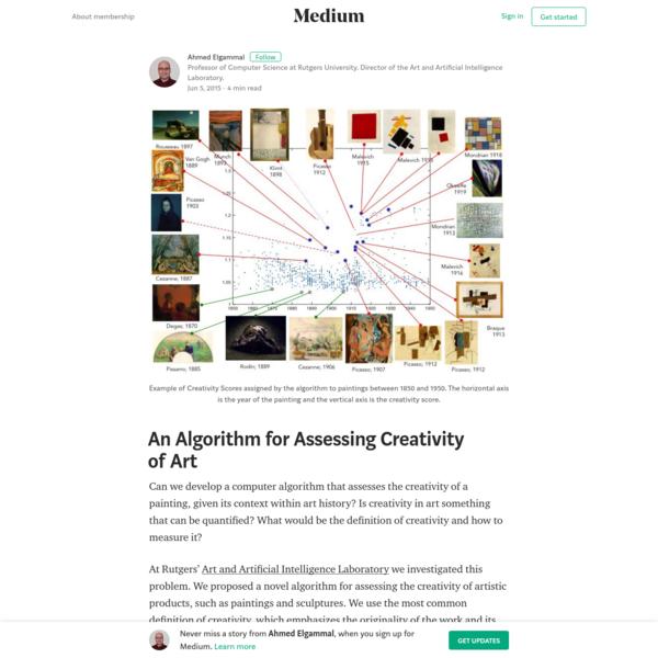 An Algorithm for Assessing Creativity of Art - Ahmed Elgammal - Medium