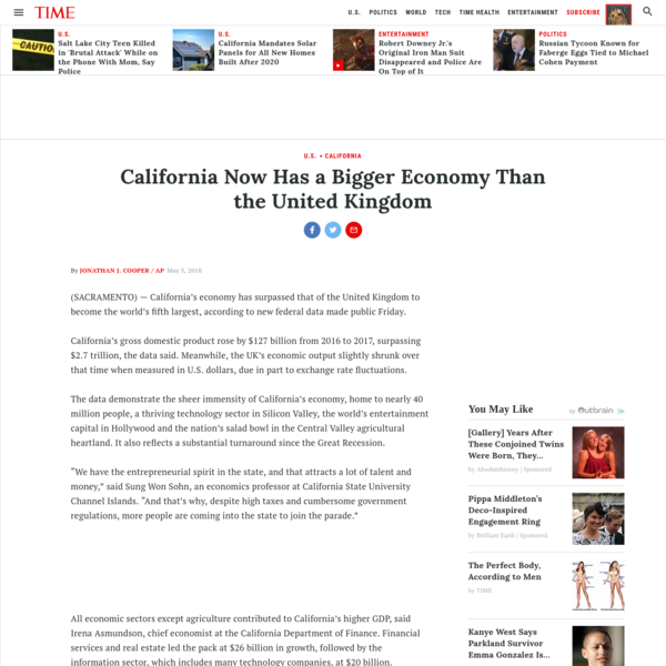 California is now the world's fifth-largest economy, surpassing every country except the U.S., China, Japan and Germany.