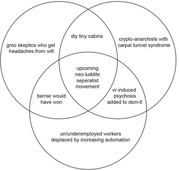 A meme created by [Zachary Taylor](http://zachtaylor.me/)
