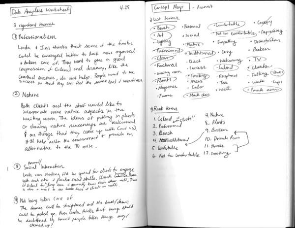 memo-concept-map-brainstorm.pdf
