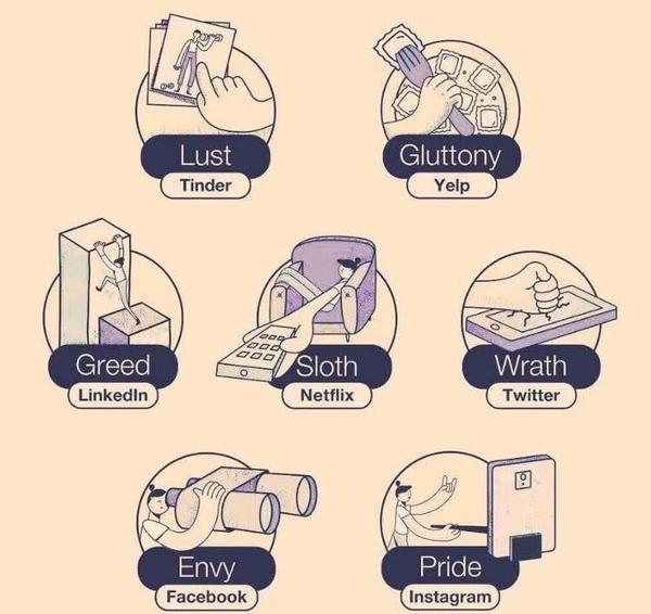 Seven Deadly Social Networks