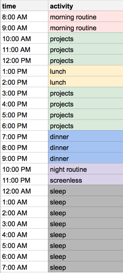 current routine, experimental