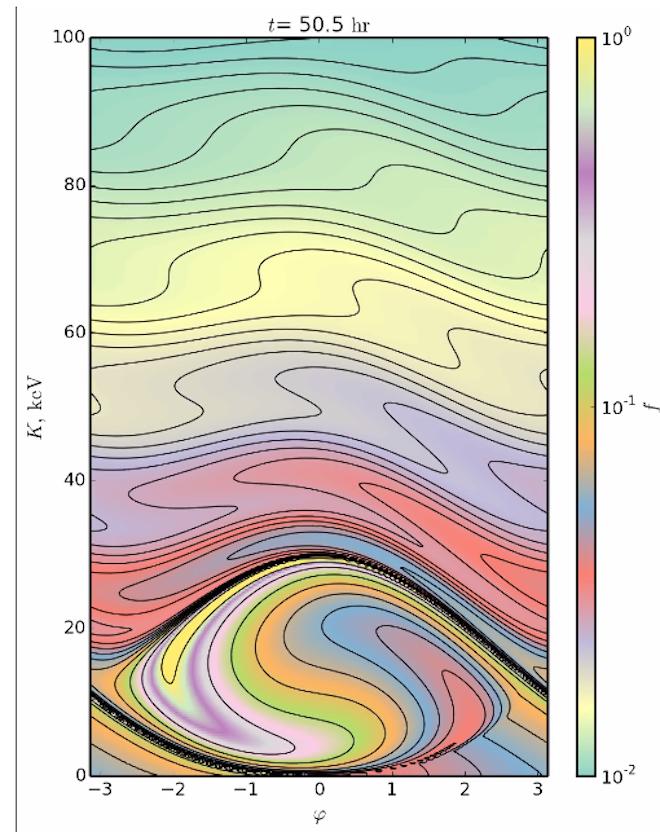 [Source](http://www.wired.com/wiredscience/2014/03/zebra-stripes-grawk/?mbid=social_twitter)