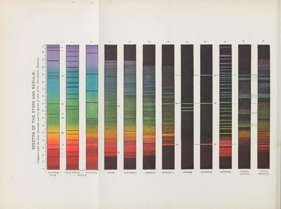 spectrumanalysi00rosc-0344.jpg?itok=6tcrwocq