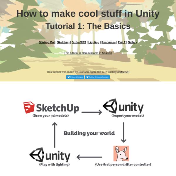 Make Weird Stuff in Unity Tutorial
