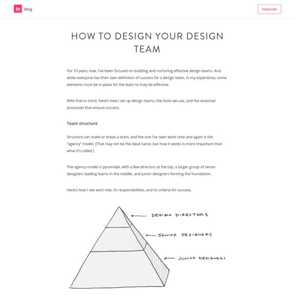 How to design your design team - InVision Blog