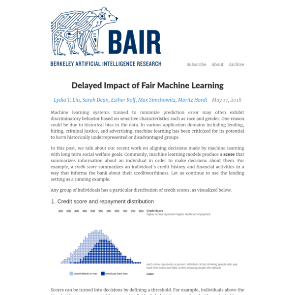 Machine learning systems trained to minimize prediction error may often exhibit discriminatory behavior based on sensitive characteristics such as race and gender. One reason could be due to historical bias in the data. In various application domains including lending, hiring, criminal justice, and advertising, machine learning has been criticized for its potential to harm historically underrepresented or disadvantaged groups.
