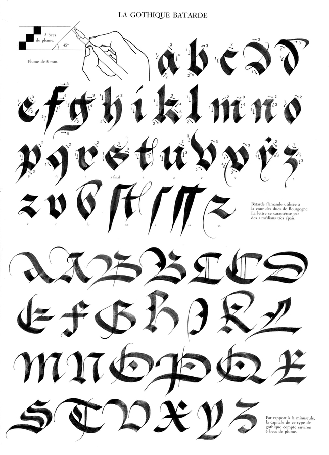 graffiti-alphabet-old-school-simple-old-school-graffiti-lettering-a-z-graffiti-alphabet-old.jpg