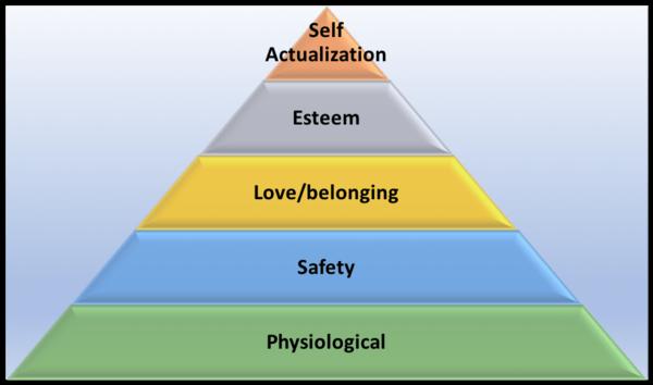 maslow_pyramid.png?w=916-ssl=1