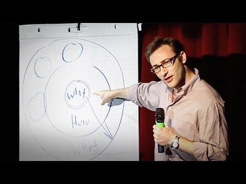 "http://www.ted.com Simon Sinek presents a simple but powerful model for how leaders inspire action, starting with a golden circle and the question ""Why?"" His examples include Apple, Martin Luther King, and the Wright brothers -- and as a counterpoint Tivo, which (until a recent court victory that tripled its stock price) appeared to be struggling."