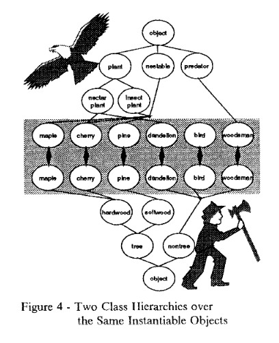 class-hierarchies.png