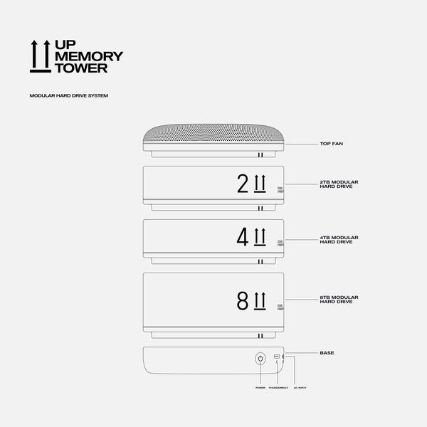 up_memorytower_scheme_1750.jpg
