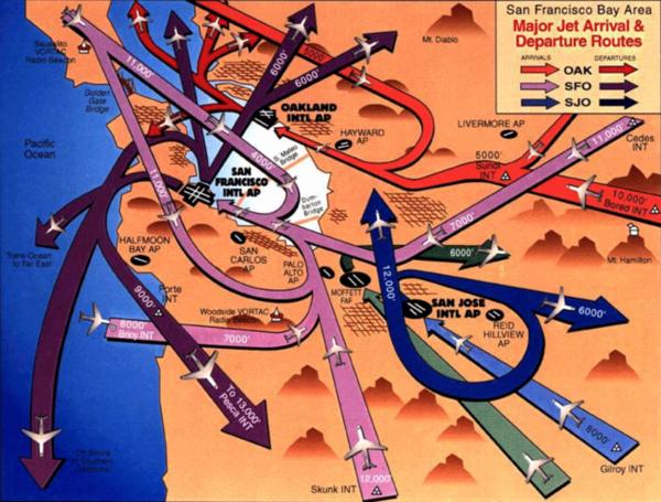 San Francisco Area Major Jet Arrival & Departure Routes