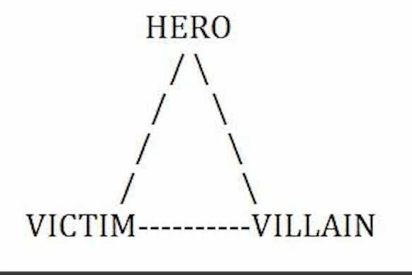 drama-triangle-2.jpg