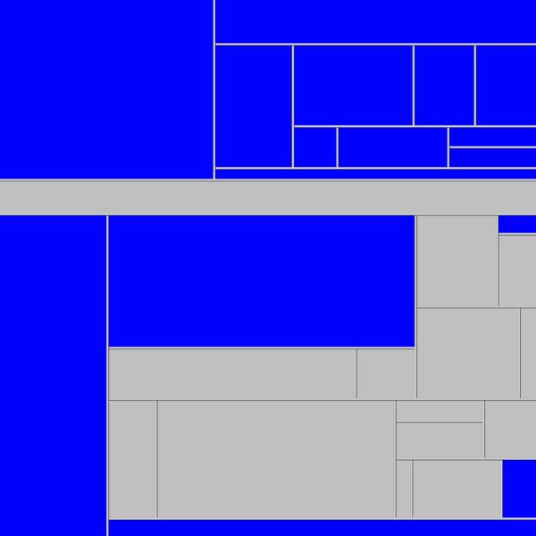 Scrollbar Composition